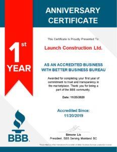 AB certificate